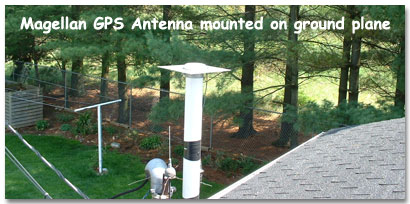 GPS antenna mounted on ground plane